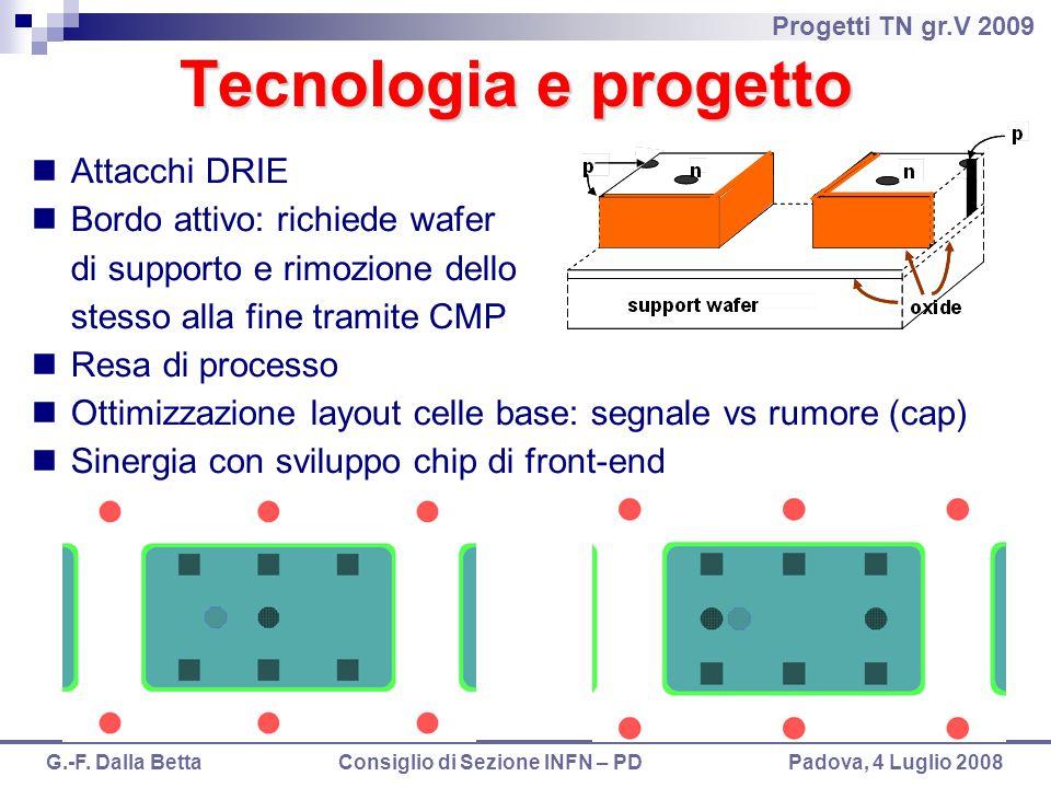 Progetti TN gr.V 2009 G.-F. Dalla Betta Consiglio di Sezione INFN – PD Padova, 4 Luglio 2008 Tecnologia e progetto Attacchi DRIE Bordo attivo: richied