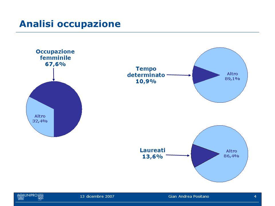 13 dicembre 2007Gian Andrea Positano4 Analisi occupazione Occupazione femminile 67,6% Tempo determinato 10,9% Laureati 13,6%