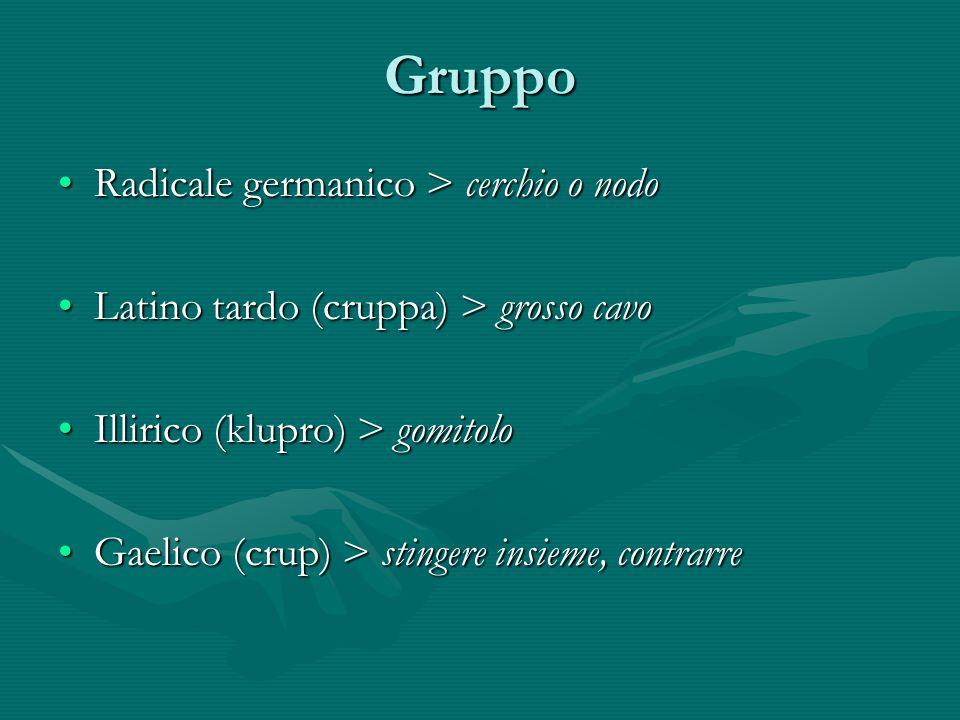 Gruppo Radicale germanico > cerchio o nodoRadicale germanico > cerchio o nodo Latino tardo (cruppa) > grosso cavoLatino tardo (cruppa) > grosso cavo Illirico (klupro) > gomitoloIllirico (klupro) > gomitolo Gaelico (crup) > stingere insieme, contrarreGaelico (crup) > stingere insieme, contrarre