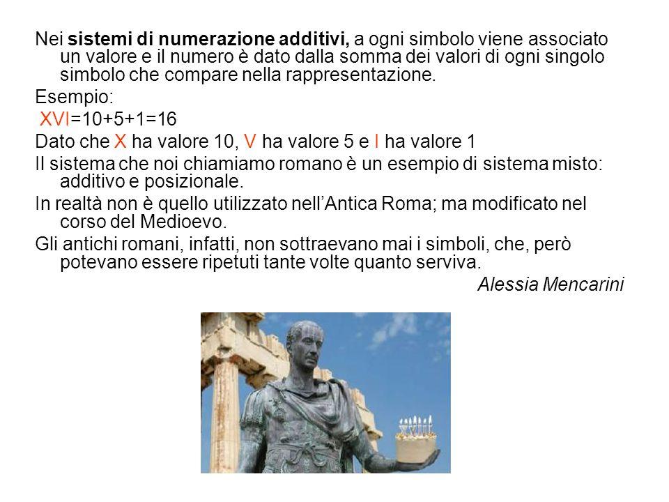 Nei sistemi di numerazione additivi, a ogni simbolo viene associato un valore e il numero è dato dalla somma dei valori di ogni singolo simbolo che co