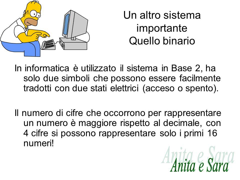 Un altro sistema importante Quello binario In informatica è utilizzato il sistema in Base 2, ha solo due simboli che possono essere facilmente tradott