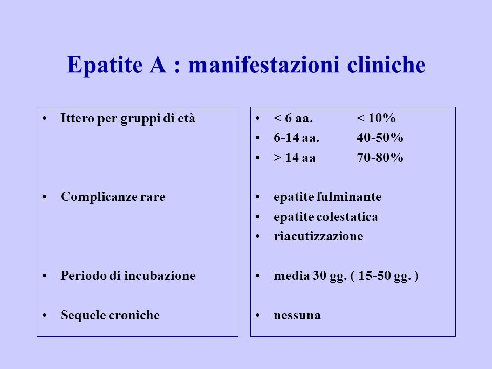 Epatite A : manifestazioni cliniche Ittero per gruppi di età Complicanze rare Periodo di incubazione Sequele croniche < 6 aa. < 10% 6-14 aa. 40-50% >