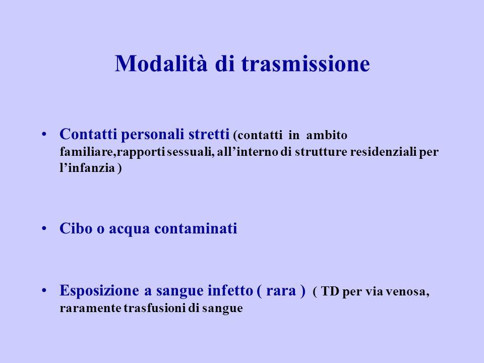 Modalità di trasmissione Contatti personali stretti (contatti in ambito familiare,rapporti sessuali, all'interno di strutture residenziali per l'infan