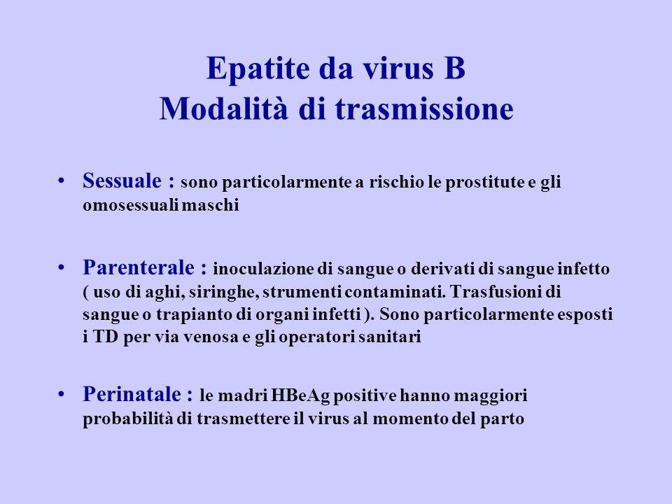 Epatite da virus B Modalità di trasmissione Sessuale : sono particolarmente a rischio le prostitute e gli omosessuali maschi Parenterale : inoculazione di sangue o derivati di sangue infetto ( uso di aghi, siringhe, strumenti contaminati.