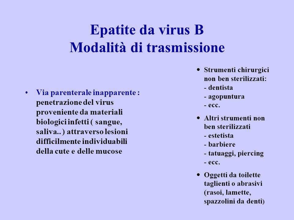 Via parenterale inapparente : penetrazione del virus proveniente da materiali biologici infetti ( sangue, saliva..