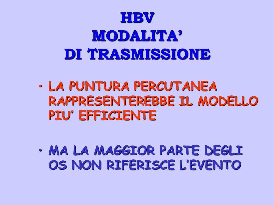 HBV MODALITA' DI TRASMISSIONE LA PUNTURA PERCUTANEA RAPPRESENTEREBBE IL MODELLO PIU' EFFICIENTELA PUNTURA PERCUTANEA RAPPRESENTEREBBE IL MODELLO PIU'