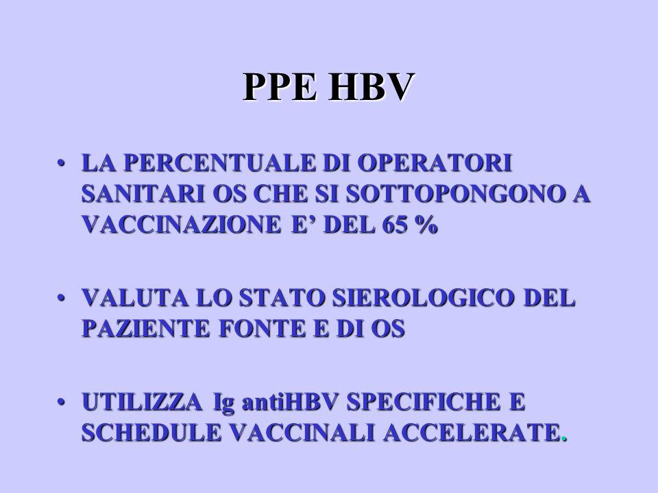PPE HBV LA PERCENTUALE DI OPERATORI SANITARI OS CHE SI SOTTOPONGONO A VACCINAZIONE E' DEL 65 %LA PERCENTUALE DI OPERATORI SANITARI OS CHE SI SOTTOPONGONO A VACCINAZIONE E' DEL 65 % VALUTA LO STATO SIEROLOGICO DEL PAZIENTE FONTE E DI OSVALUTA LO STATO SIEROLOGICO DEL PAZIENTE FONTE E DI OS UTILIZZA Ig antiHBV SPECIFICHE E SCHEDULE VACCINALI ACCELERATE.UTILIZZA Ig antiHBV SPECIFICHE E SCHEDULE VACCINALI ACCELERATE.