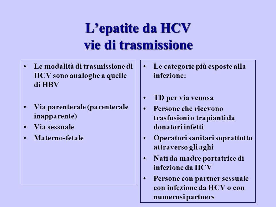 Le modalità di trasmissione di HCV sono analoghe a quelle di HBV Via parenterale (parenterale inapparente) Via sessuale Materno-fetale Le categorie più esposte alla infezione: TD per via venosa Persone che ricevono trasfusioni o trapianti da donatori infetti Operatori sanitari soprattutto attraverso gli aghi Nati da madre portatrice di infezione da HCV Persone con partner sessuale con infezione da HCV o con numerosi partners L'epatite da HCV vie di trasmissione