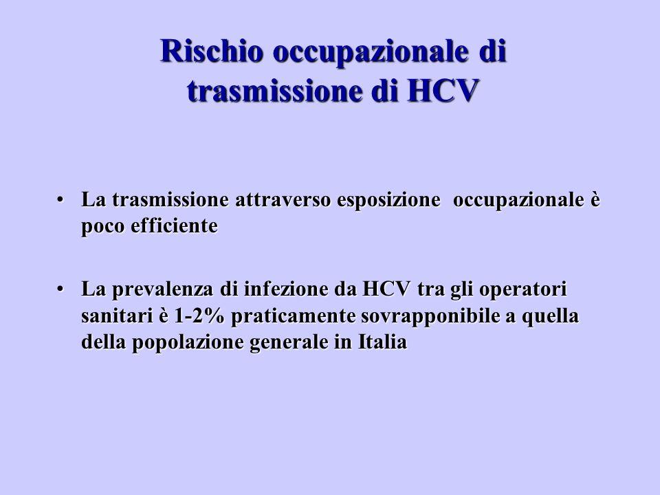 La trasmissione attraverso esposizione occupazionale è poco efficienteLa trasmissione attraverso esposizione occupazionale è poco efficiente La prevalenza di infezione da HCV tra gli operatori sanitari è 1-2% praticamente sovrapponibile a quella della popolazione generale in ItaliaLa prevalenza di infezione da HCV tra gli operatori sanitari è 1-2% praticamente sovrapponibile a quella della popolazione generale in Italia Rischio occupazionale di trasmissione di HCV