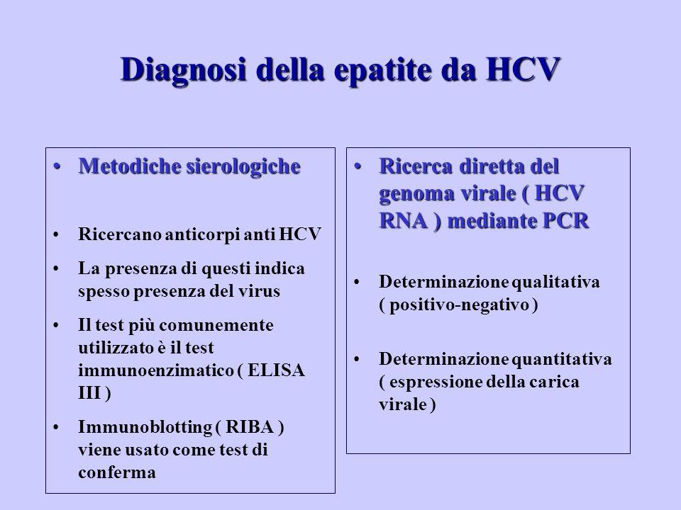 Metodiche sierologicheMetodiche sierologiche Ricercano anticorpi anti HCV La presenza di questi indica spesso presenza del virus Il test più comunemente utilizzato è il test immunoenzimatico ( ELISA III ) Immunoblotting ( RIBA ) viene usato come test di conferma Ricerca diretta del genoma virale ( HCV RNA ) mediante PCRRicerca diretta del genoma virale ( HCV RNA ) mediante PCR Determinazione qualitativa ( positivo-negativo ) Determinazione quantitativa ( espressione della carica virale ) Diagnosi della epatite da HCV