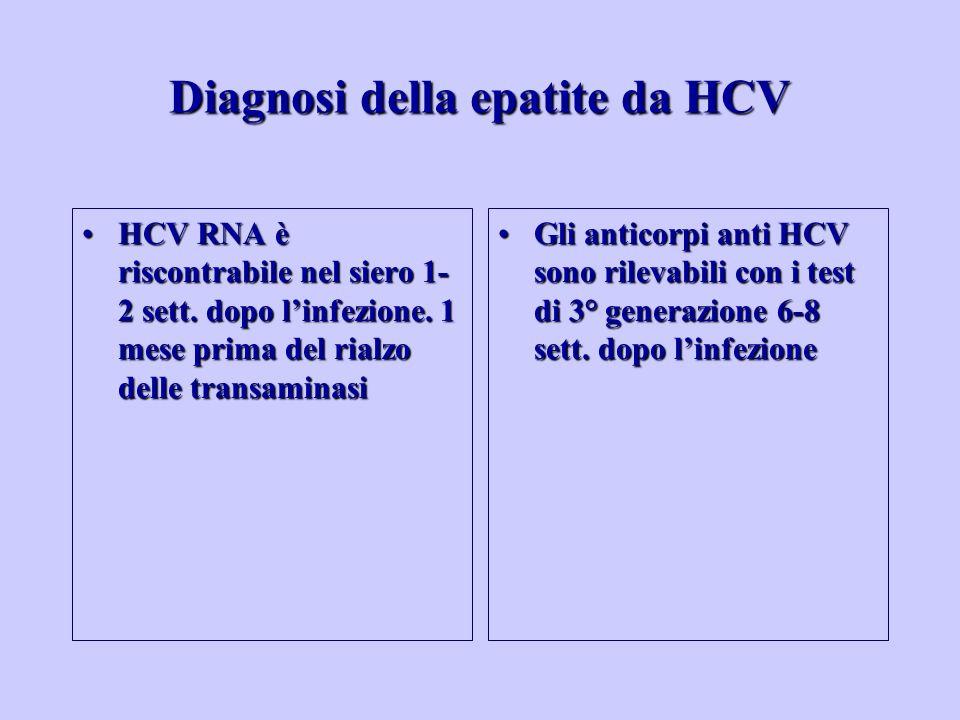 HCV RNA è riscontrabile nel siero 1- 2 sett. dopo l'infezione. 1 mese prima del rialzo delle transaminasiHCV RNA è riscontrabile nel siero 1- 2 sett.