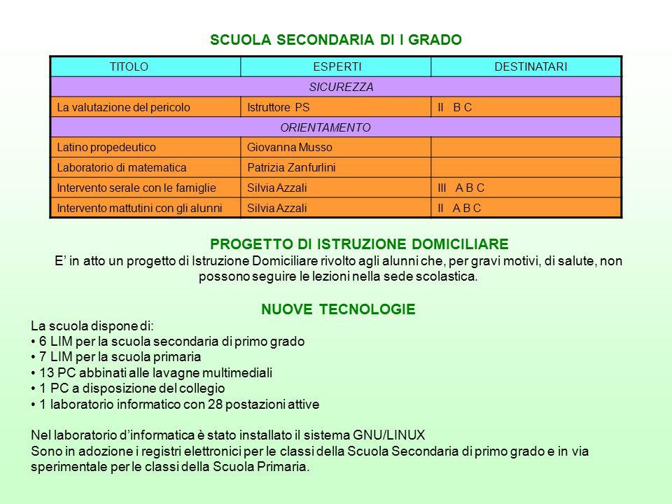 I PLESSI: indirizzi e numeri telefonici Infanzia Volta Via Bonomi, 41 Tel.