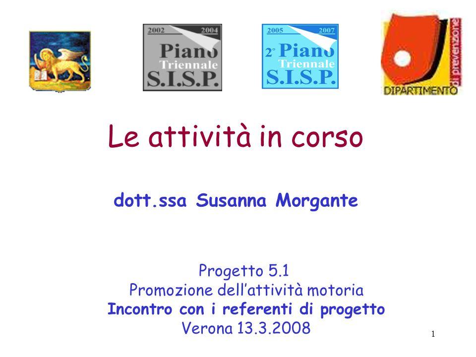 1 Le attività in corso dott.ssa Susanna Morgante Progetto 5.1 Promozione dell'attività motoria Incontro con i referenti di progetto Verona 13.3.2008