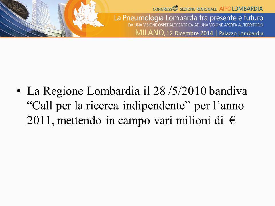"""La Regione Lombardia il 28 /5/2010 bandiva """"Call per la ricerca indipendente"""" per l'anno 2011, mettendo in campo vari milioni di €"""