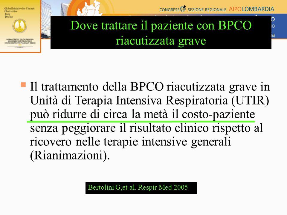 Dove trattare il paziente con BPCO riacutizzata grave  Il trattamento della BPCO riacutizzata grave in Unità di Terapia Intensiva Respiratoria (UTIR) può ridurre di circa la metà il costo-paziente senza peggiorare il risultato clinico rispetto al ricovero nelle terapie intensive generali (Rianimazioni).