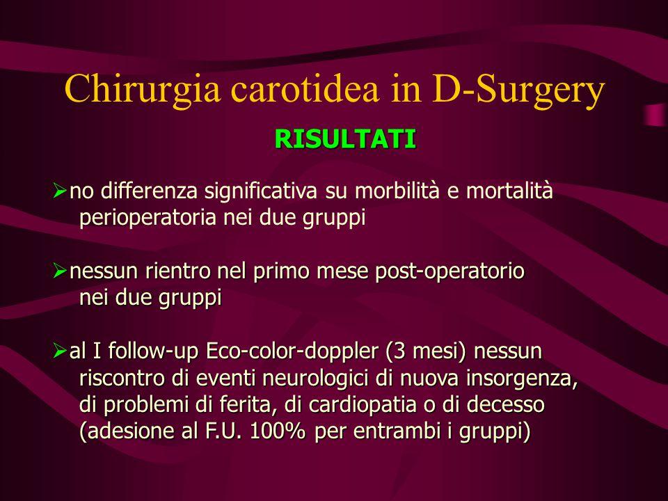 Chirurgia carotidea in D-Surgery  no differenza significativa su morbilità e mortalità perioperatoria nei due gruppi  nessun rientro nel primo mese