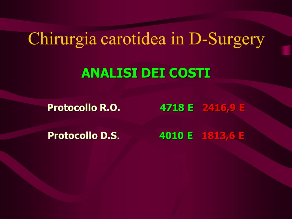 Chirurgia carotidea in D-Surgery ANALISI DEI COSTI Protocollo R.O.