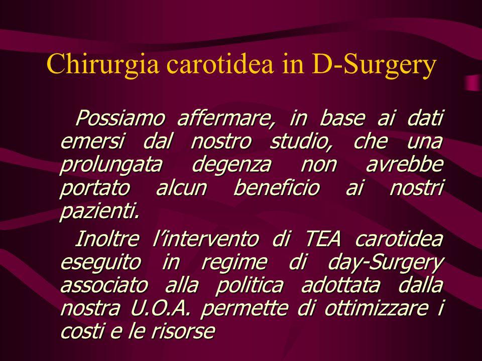 Chirurgia carotidea in D-Surgery Possiamo affermare, in base ai dati emersi dal nostro studio, che una prolungata degenza non avrebbe portato alcun beneficio ai nostri pazienti.