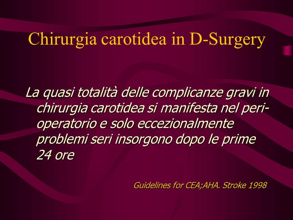 Chirurgia carotidea in D-Surgery La quasi totalità delle complicanze gravi in chirurgia carotidea si manifesta nel peri- operatorio e solo eccezionalmente problemi seri insorgono dopo le prime 24 ore Guidelines for CEA;AHA.