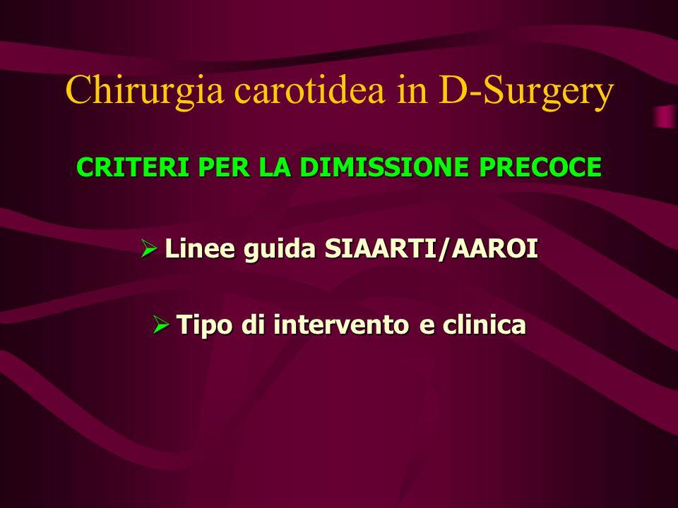 Chirurgia carotidea in D-Surgery CRITERI PER LA DIMISSIONE PRECOCE  Linee guida SIAARTI/AAROI  Tipo di intervento e clinica