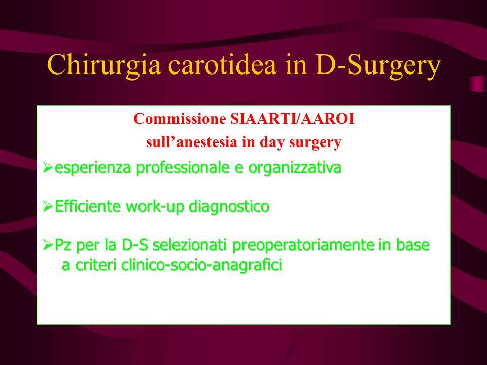 Chirurgia carotidea in D-Surgery Tipo di intervento e clinica  TEA per sutura diretta o eversione  Non utilizzo di shunt  Assenza di sanguinamento/ematoma  Stabilità emodinamica  Normalità neurologica