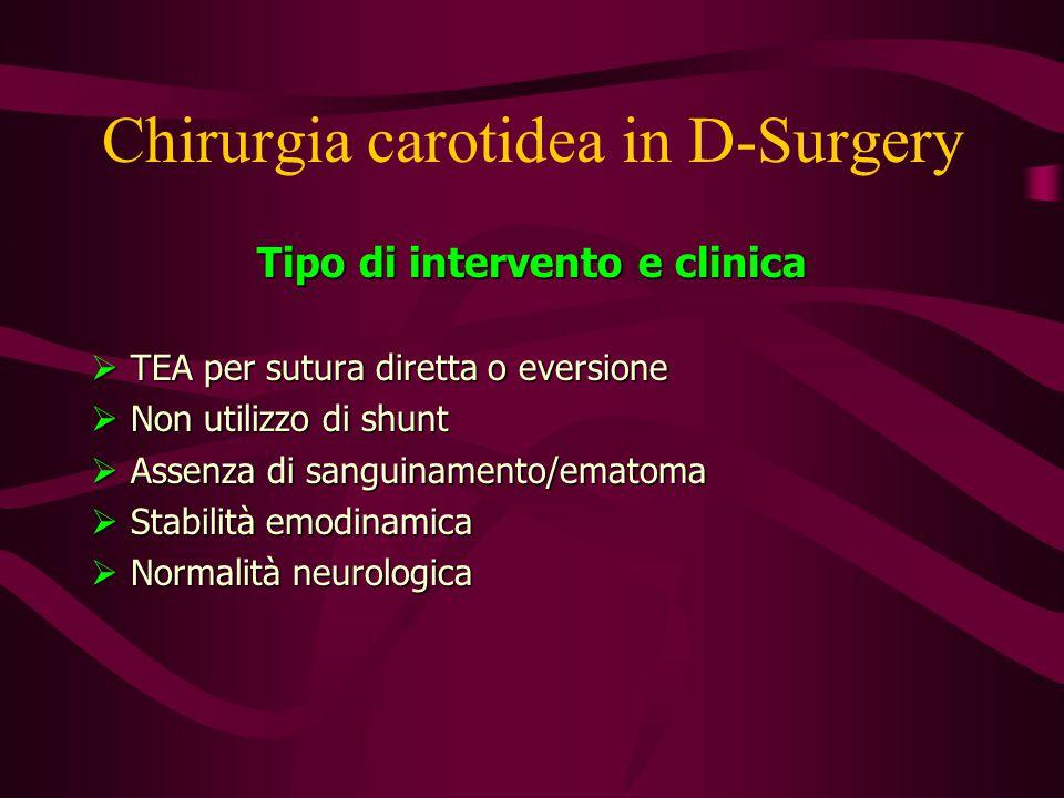 Chirurgia carotidea in D-Surgery Tipo di intervento e clinica  TEA per sutura diretta o eversione  Non utilizzo di shunt  Assenza di sanguinamento/