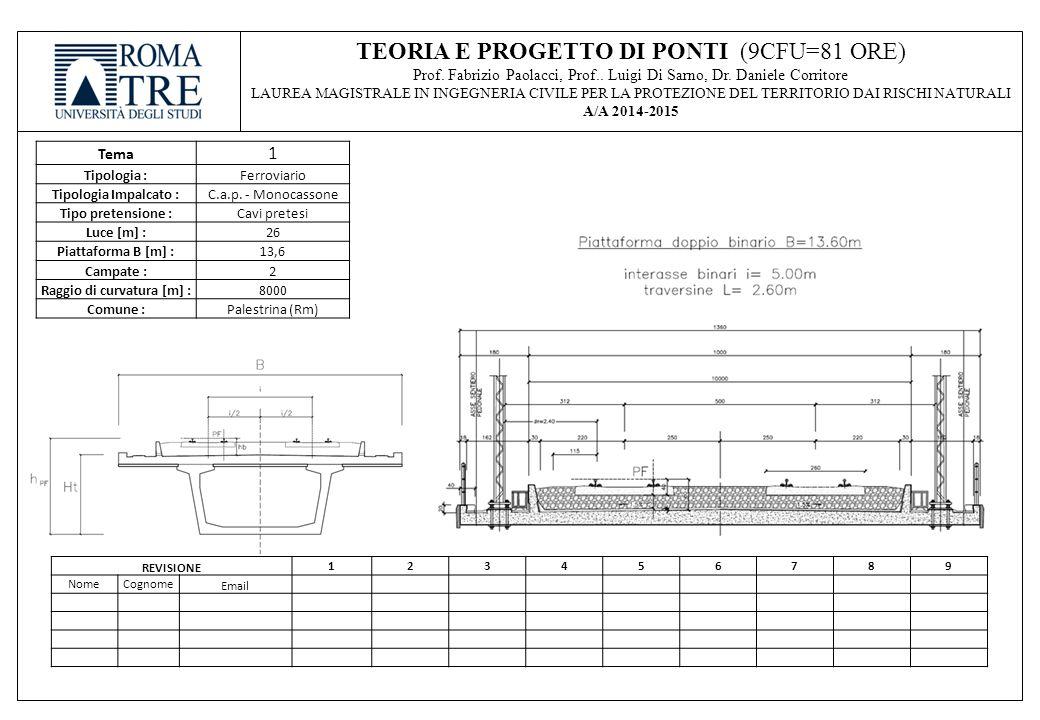 TEORIA E PROGETTO DI PONTI (9CFU=81 ORE) Prof. Fabrizio Paolacci, Prof.. Luigi Di Sarno, Dr. Daniele Corritore LAUREA MAGISTRALE IN INGEGNERIA CIVILE