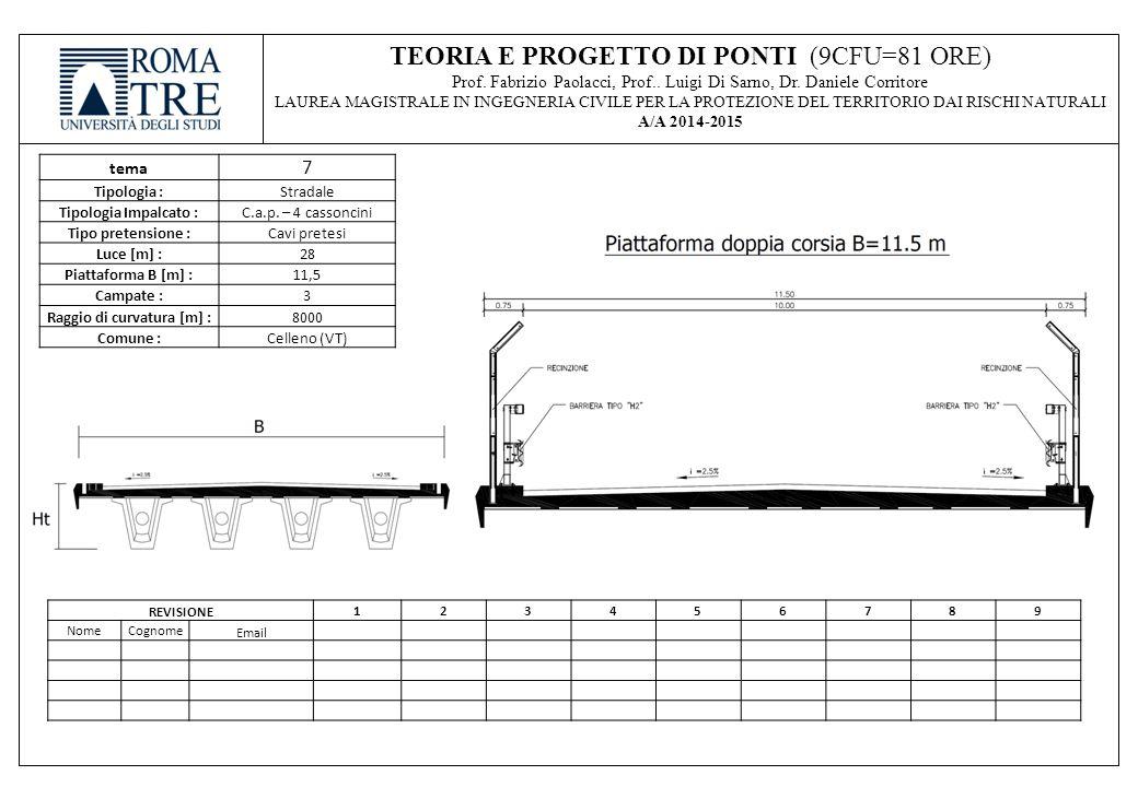 tema 7 Tipologia :Stradale Tipologia Impalcato :C.a.p. – 4 cassoncini Tipo pretensione :Cavi pretesi Luce [m] :28 Piattaforma B [m] :11,5 Campate :3 R