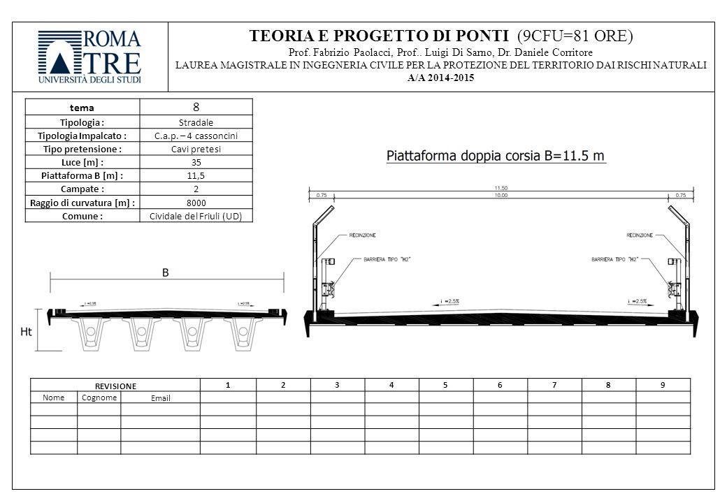 tema 8 Tipologia :Stradale Tipologia Impalcato :C.a.p. – 4 cassoncini Tipo pretensione :Cavi pretesi Luce [m] :35 Piattaforma B [m] :11,5 Campate :2 R