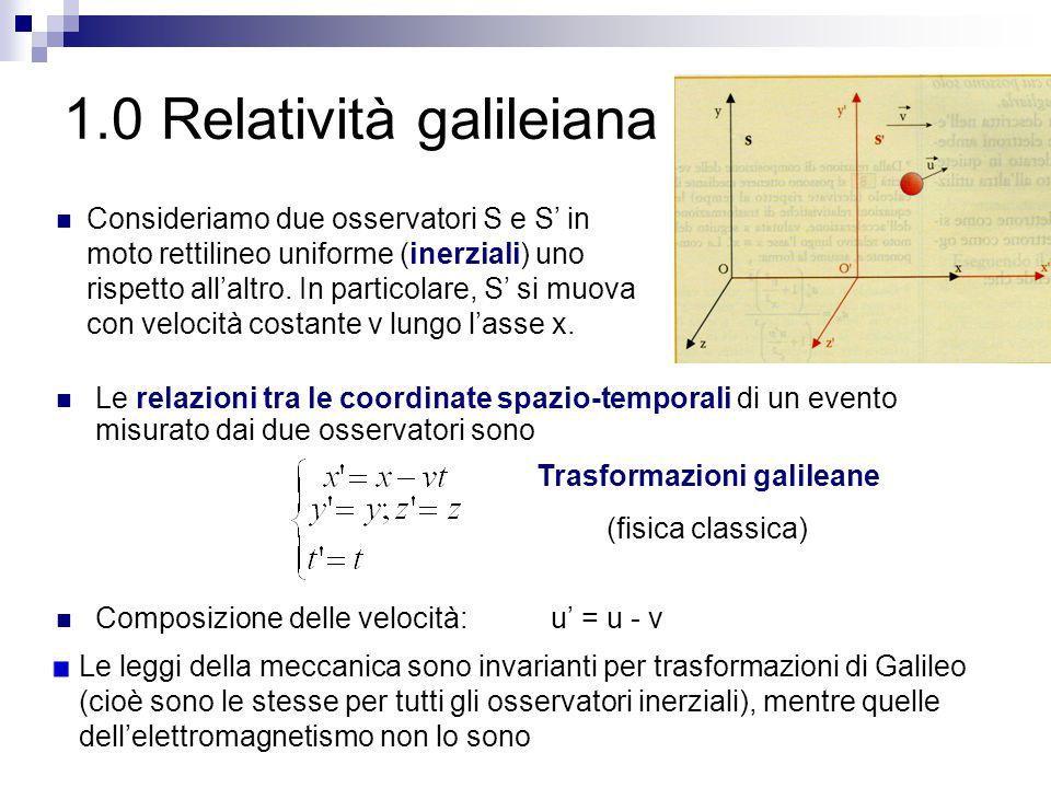 1.0 Relatività galileiana Le relazioni tra le coordinate spazio-temporali di un evento misurato dai due osservatori sono Composizione delle velocità: