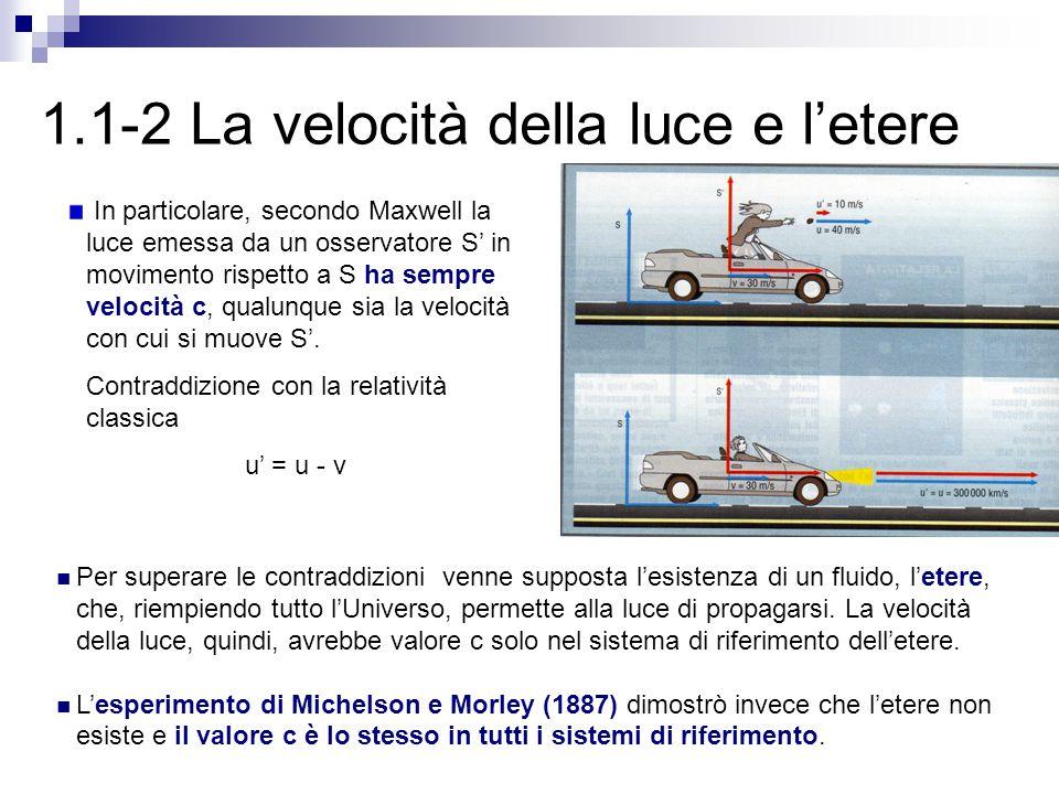 1.1-2 La velocità della luce e l'etere Per superare le contraddizioni venne supposta l'esistenza di un fluido, l'etere, che, riempiendo tutto l'Univer