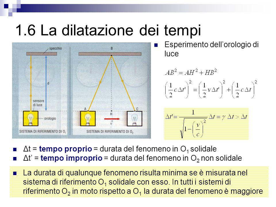 1.6 La dilatazione dei tempi La durata di qualunque fenomeno risulta minima se è misurata nel sistema di riferimento O 1 solidale con esso. In tutti i
