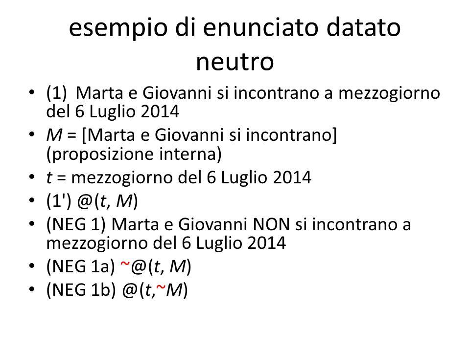 esempio di enunciato datato neutro (1)Marta e Giovanni si incontrano a mezzogiorno del 6 Luglio 2014 M = [Marta e Giovanni si incontrano] (proposizion