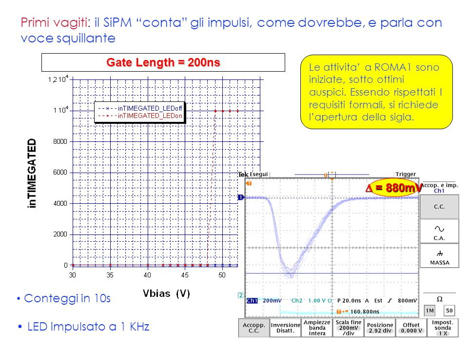 Gate Length = 200ns Primi vagiti : il SiPM conta gli impulsi, come dovrebbe, e parla con voce squillante Conteggi in 10s LED impulsato a 1 KHz  = 880mV Le attivita' a ROMA1 sono iniziate, sotto ottimi auspici.