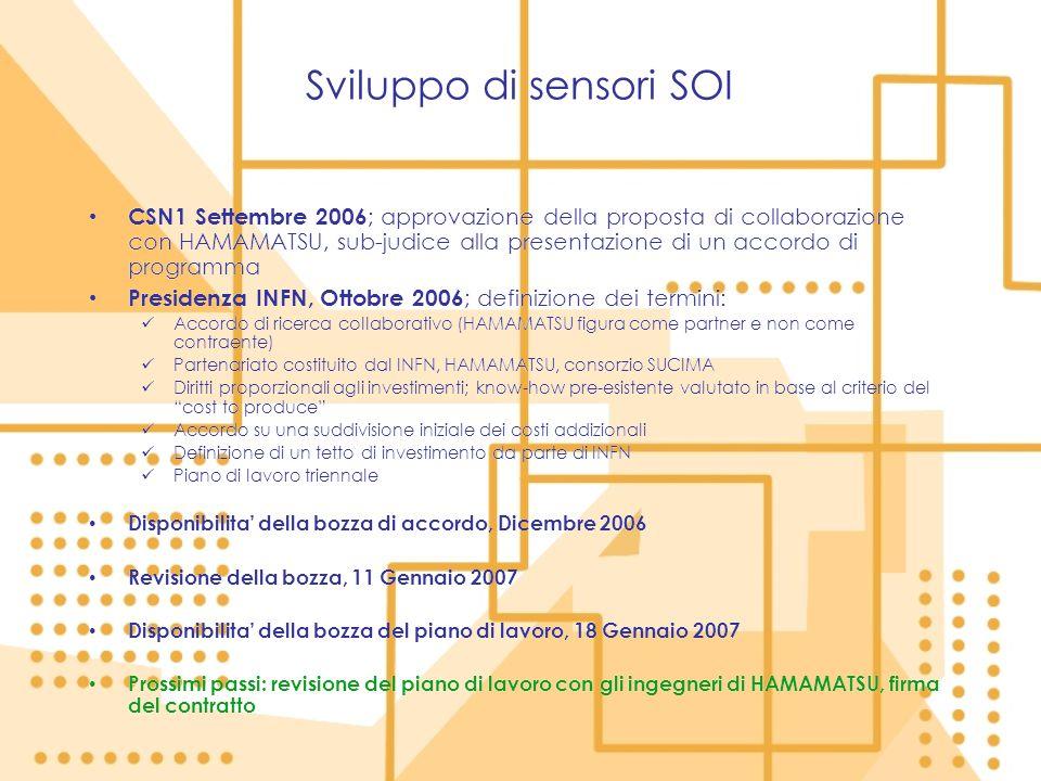 Sviluppo di sensori SOI CSN1 Settembre 2006 ; approvazione della proposta di collaborazione con HAMAMATSU, sub-judice alla presentazione di un accordo di programma Presidenza INFN, Ottobre 2006 ; definizione dei termini: Accordo di ricerca collaborativo (HAMAMATSU figura come partner e non come contraente) Partenariato costituito dal INFN, HAMAMATSU, consorzio SUCIMA Diritti proporzionali agli investimenti; know-how pre-esistente valutato in base al criterio del cost to produce Accordo su una suddivisione iniziale dei costi addizionali Definizione di un tetto di investimento da parte di INFN Piano di lavoro triennale Disponibilita' della bozza di accordo, Dicembre 2006 Revisione della bozza, 11 Gennaio 2007 Disponibilita' della bozza del piano di lavoro, 18 Gennaio 2007 Prossimi passi: revisione del piano di lavoro con gli ingegneri di HAMAMATSU, firma del contratto CSN1 Settembre 2006 ; approvazione della proposta di collaborazione con HAMAMATSU, sub-judice alla presentazione di un accordo di programma Presidenza INFN, Ottobre 2006 ; definizione dei termini: Accordo di ricerca collaborativo (HAMAMATSU figura come partner e non come contraente) Partenariato costituito dal INFN, HAMAMATSU, consorzio SUCIMA Diritti proporzionali agli investimenti; know-how pre-esistente valutato in base al criterio del cost to produce Accordo su una suddivisione iniziale dei costi addizionali Definizione di un tetto di investimento da parte di INFN Piano di lavoro triennale Disponibilita' della bozza di accordo, Dicembre 2006 Revisione della bozza, 11 Gennaio 2007 Disponibilita' della bozza del piano di lavoro, 18 Gennaio 2007 Prossimi passi: revisione del piano di lavoro con gli ingegneri di HAMAMATSU, firma del contratto