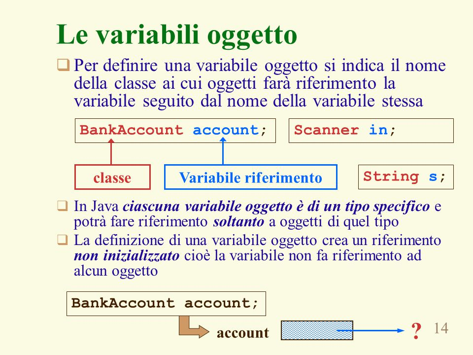 14 Le variabili oggetto  Per definire una variabile oggetto si indica il nome della classe ai cui oggetti farà riferimento la variabile seguito dal n