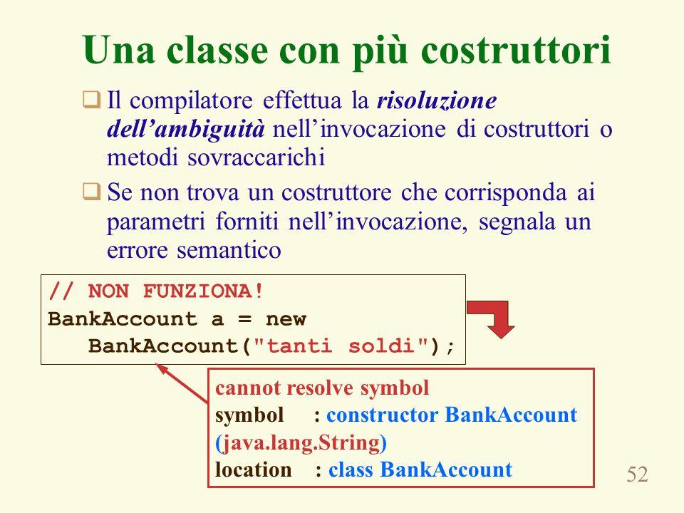 52 Una classe con più costruttori  Il compilatore effettua la risoluzione dell'ambiguità nell'invocazione di costruttori o metodi sovraccarichi  Se non trova un costruttore che corrisponda ai parametri forniti nell'invocazione, segnala un errore semantico // NON FUNZIONA.
