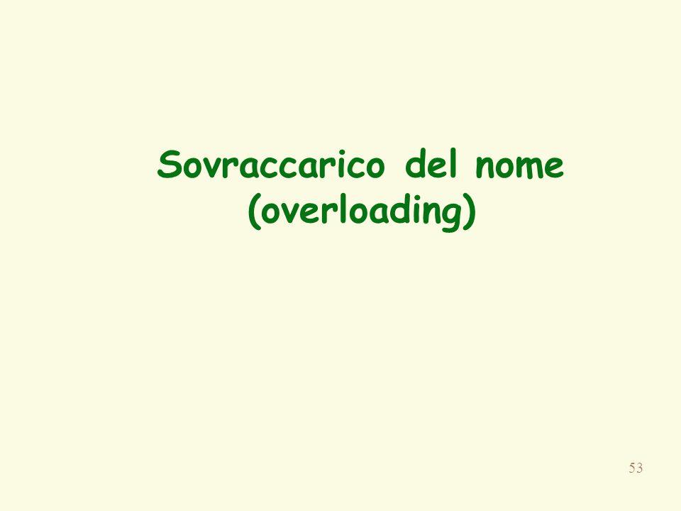 53 Sovraccarico del nome (overloading)