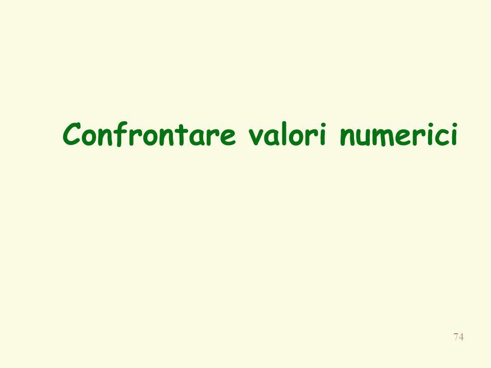 74 Confrontare valori numerici