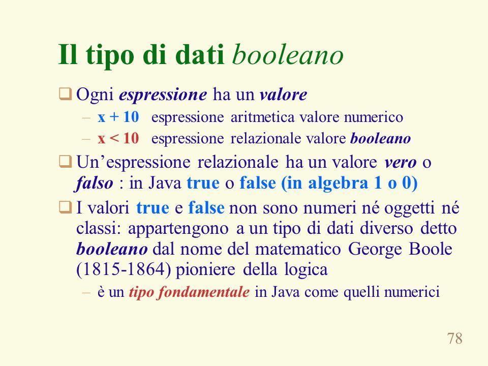 78 Il tipo di dati booleano  Ogni espressione ha un valore –x + 10 espressione aritmetica valore numerico –x < 10 espressione relazionale valore booleano  Un'espressione relazionale ha un valore vero o falso : in Java true o false (in algebra 1 o 0)  I valori true e false non sono numeri né oggetti né classi: appartengono a un tipo di dati diverso detto booleano dal nome del matematico George Boole (1815-1864) pioniere della logica –è un tipo fondamentale in Java come quelli numerici