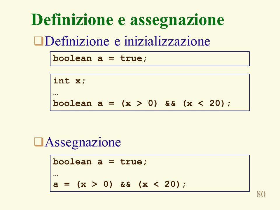 80 Definizione e assegnazione  Definizione e inizializzazione  Assegnazione boolean a = true; int x; … boolean a = (x > 0) && (x < 20); boolean a = true; … a = (x > 0) && (x < 20);
