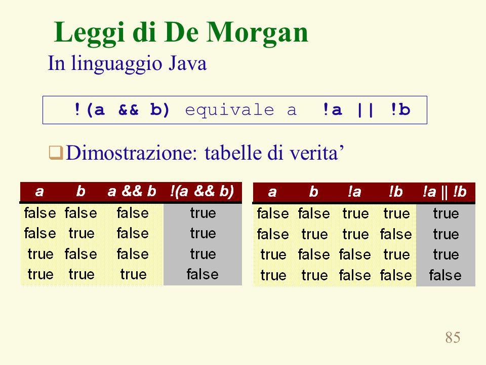 85 Leggi di De Morgan In linguaggio Java  Dimostrazione: tabelle di verita' !(a && b) equivale a !a || !b