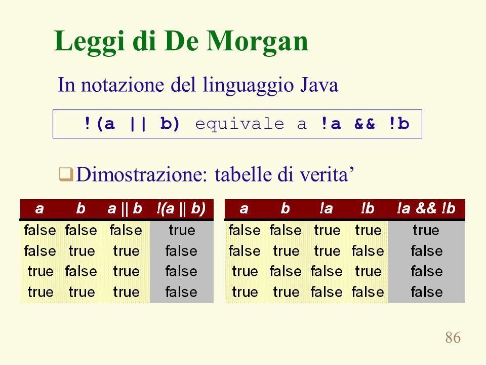 86 Leggi di De Morgan In notazione del linguaggio Java  Dimostrazione: tabelle di verita' !(a || b) equivale a !a && !b