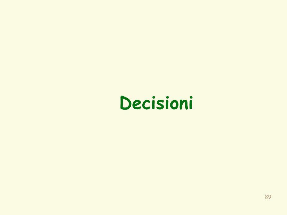 89 Decisioni