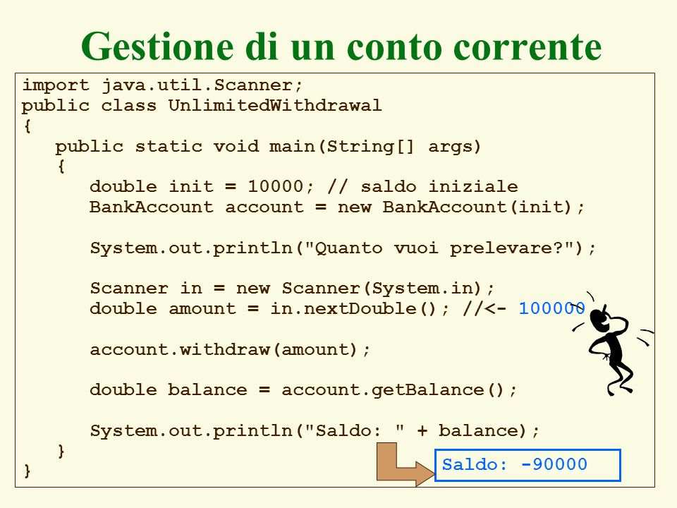 90 Gestione di un conto corrente import java.util.Scanner; public class UnlimitedWithdrawal { public static void main(String[] args) { double init = 10000; // saldo iniziale BankAccount account = new BankAccount(init); System.out.println( Quanto vuoi prelevare? ); Scanner in = new Scanner(System.in); double amount = in.nextDouble(); //<- 100000 account.withdraw(amount); double balance = account.getBalance(); System.out.println( Saldo: + balance); } Saldo: -90000