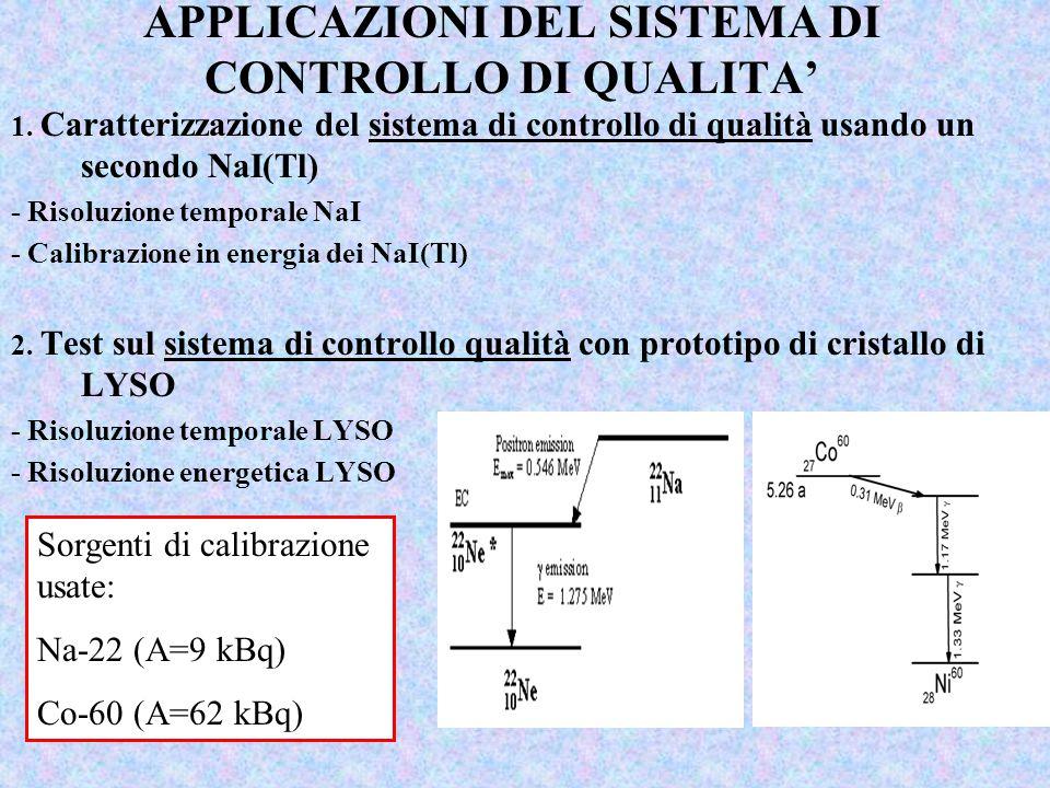 APPLICAZIONI DEL SISTEMA DI CONTROLLO DI QUALITA' 1. Caratterizzazione del sistema di controllo di qualità usando un secondo NaI(Tl) - Risoluzione tem