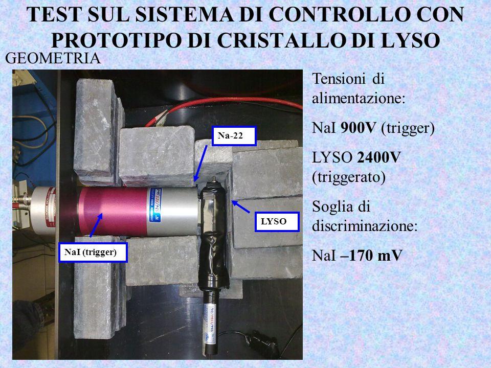 TEST SUL SISTEMA DI CONTROLLO CON PROTOTIPO DI CRISTALLO DI LYSO GEOMETRIA Tensioni di alimentazione: NaI 900V (trigger) LYSO 2400V (triggerato) Sogli