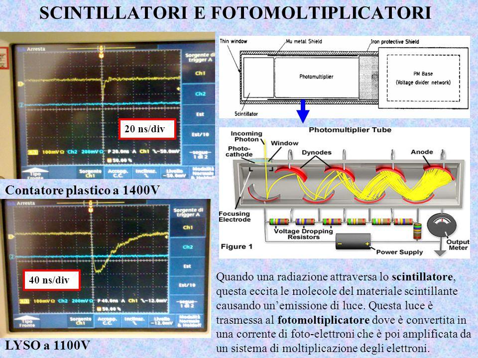 Risultati Per concludere lo studio relativo alla valutazione della risoluzione in energia del LYSO, sono stati confrontati i rapporti  /  del picco a 0.511 MeV del Na-22 sia rilevato con il NaI (triggerato) sia con il LYSO (triggerato).