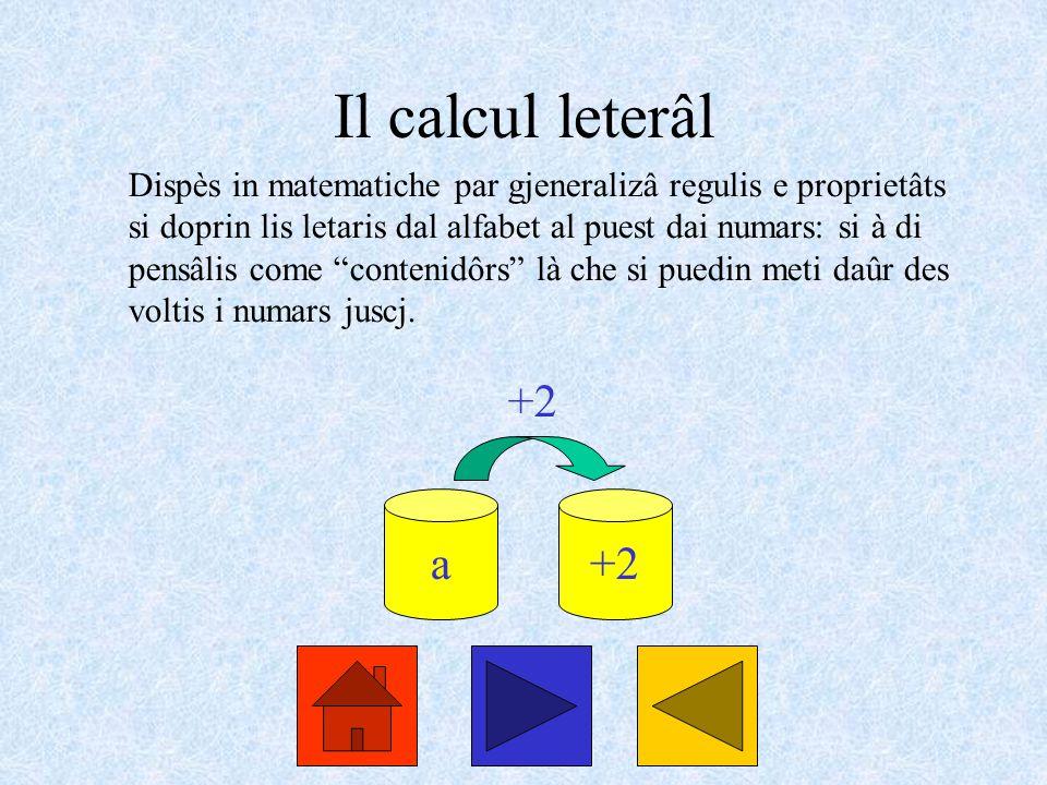 Il calcul leterâl Dispès in matematiche par gjeneralizâ regulis e proprietâts si doprin lis letaris dal alfabet al puest dai numars: si à di pensâlis