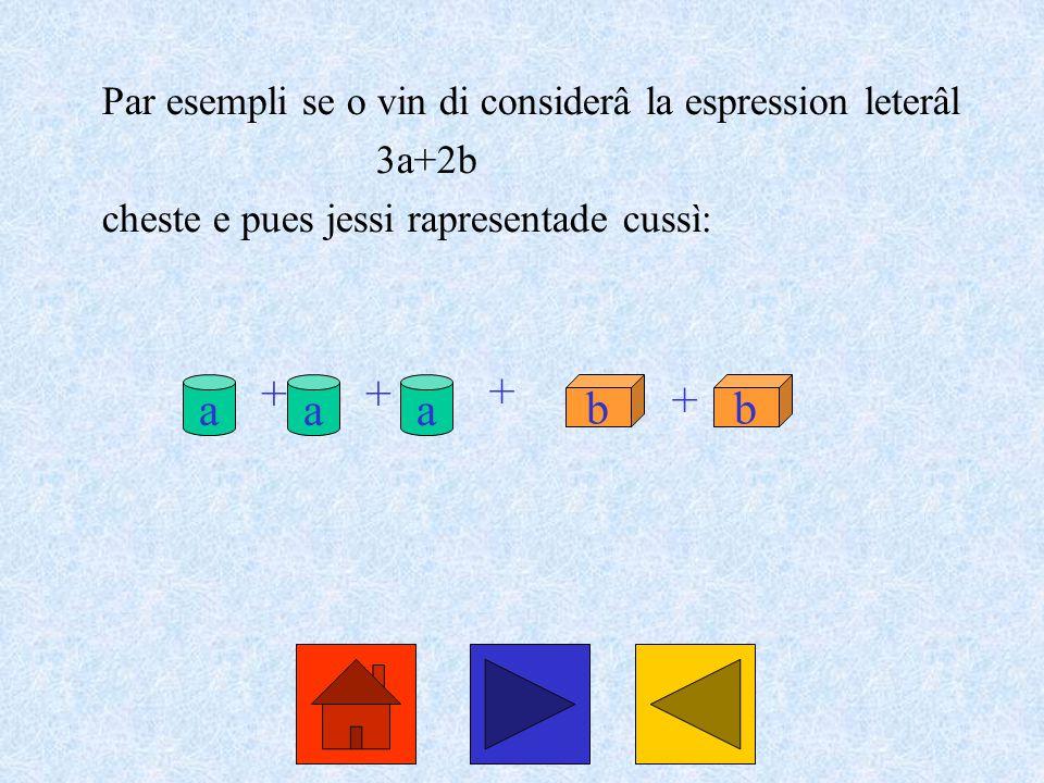 Par esempli se o vin di considerâ la espression leterâl 3a+2b cheste e pues jessi rapresentade cussì: aaa ++ + bb +
